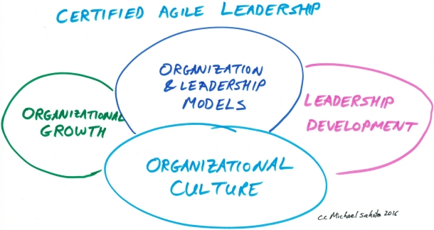 Certified Agile Leadership 1 Michael Sahota