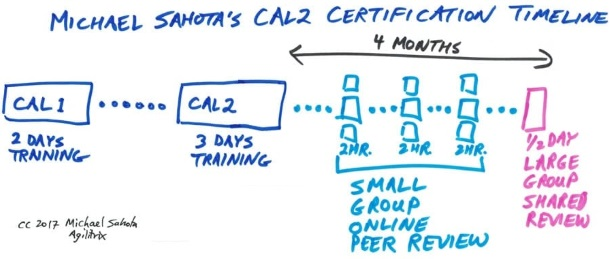 Michael Sahota's CAL2 Certification Timeline